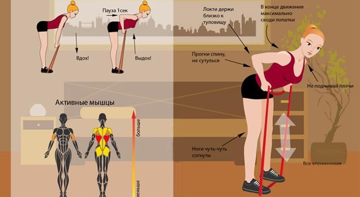 11 эффективных упражнений на ноги и ягодицы для девушек.